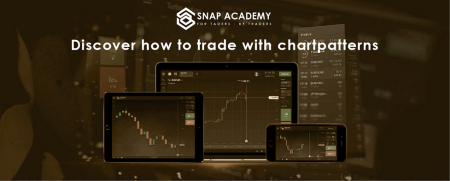 Chartpattern Trading